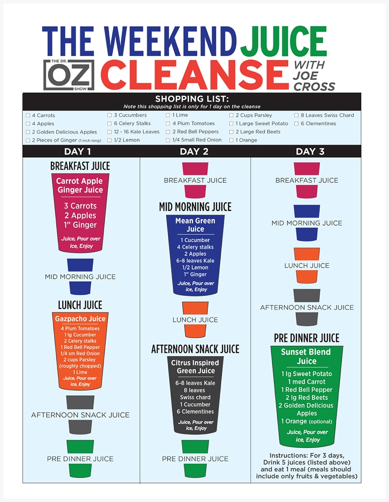 Dr.Oz 3 Day Juice Cleanse